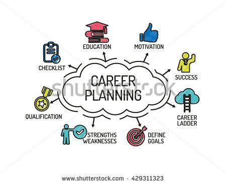 Essay on career goals in engineering